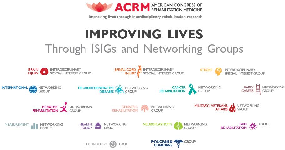 ACRM Communities