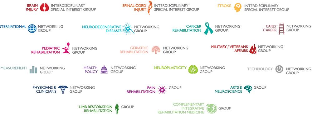 ACRM Family Tree of Communities