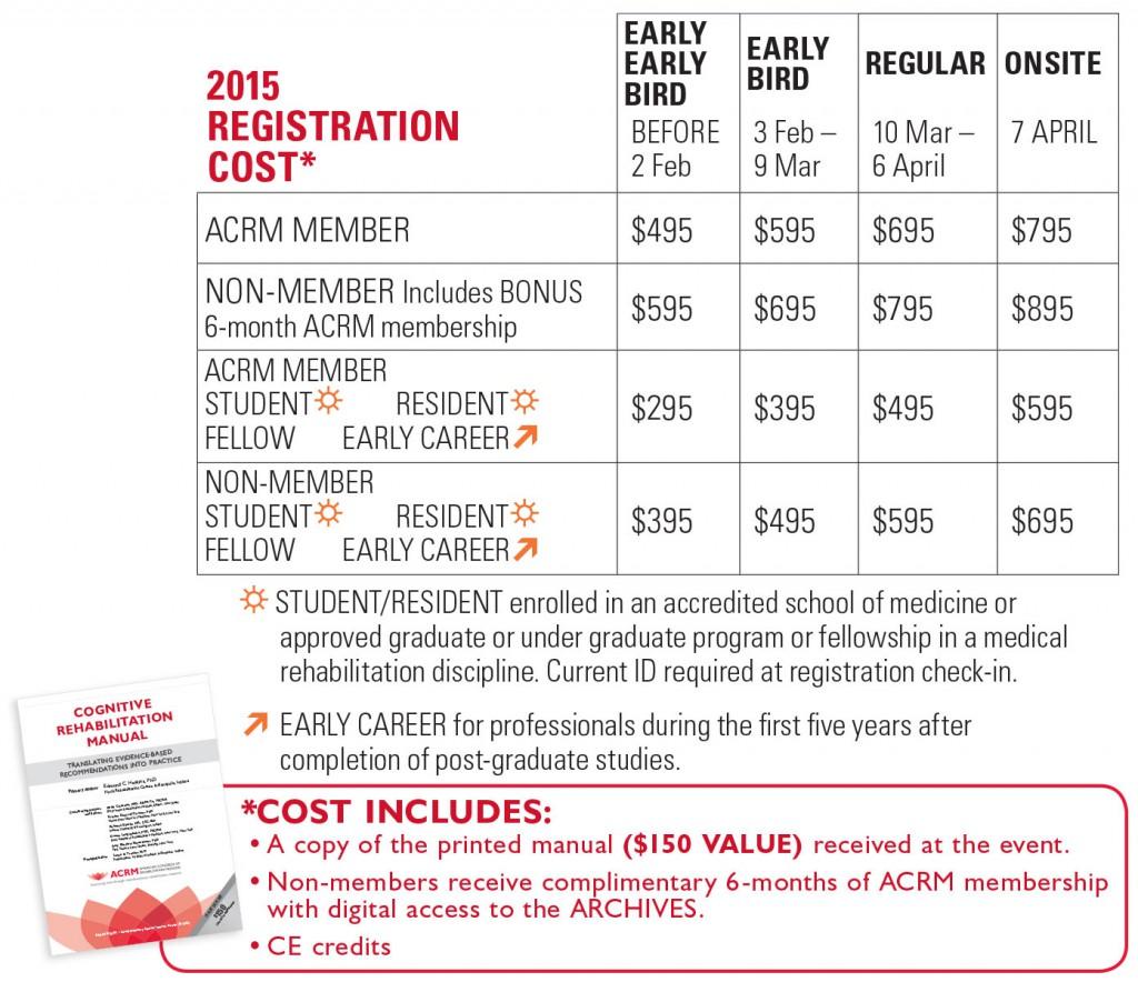 Cognitive Rehabilitation Training Pricing
