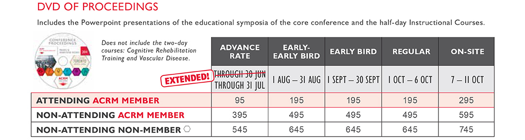 image: ACRM Annual Conference Pricing chart