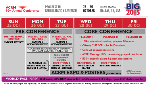 CLICK to View 2015 Conference At-A-Glance