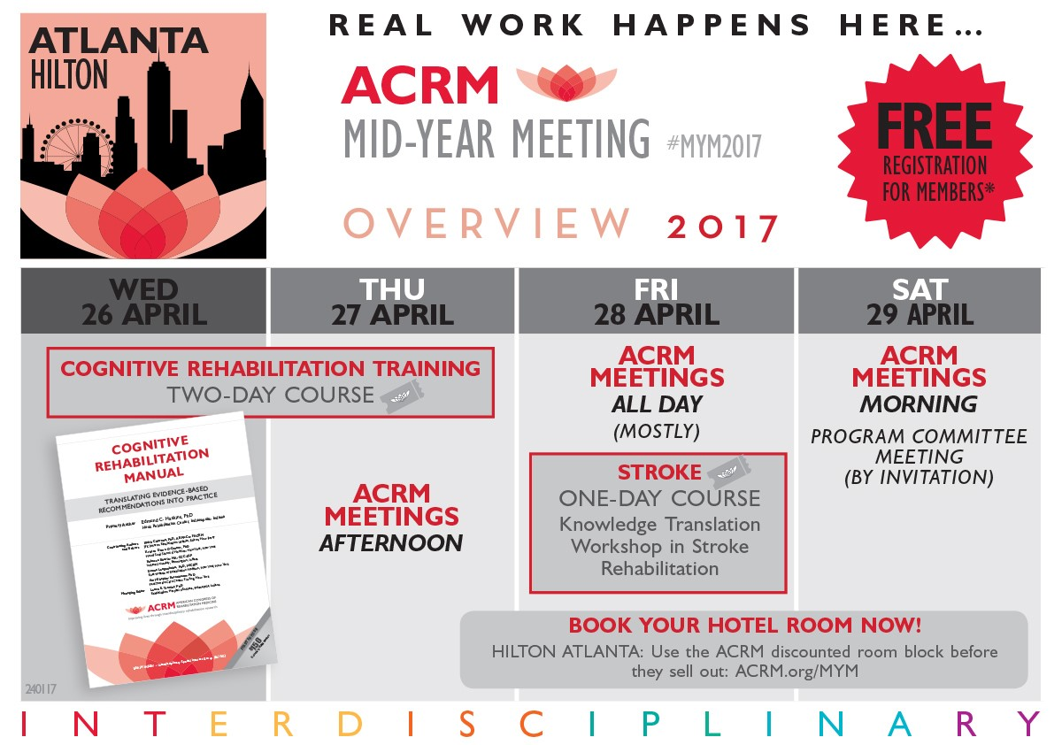 ACRM 2017 Mid-Year Meeting Overview